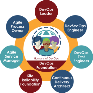 devops certifications devops institute doi